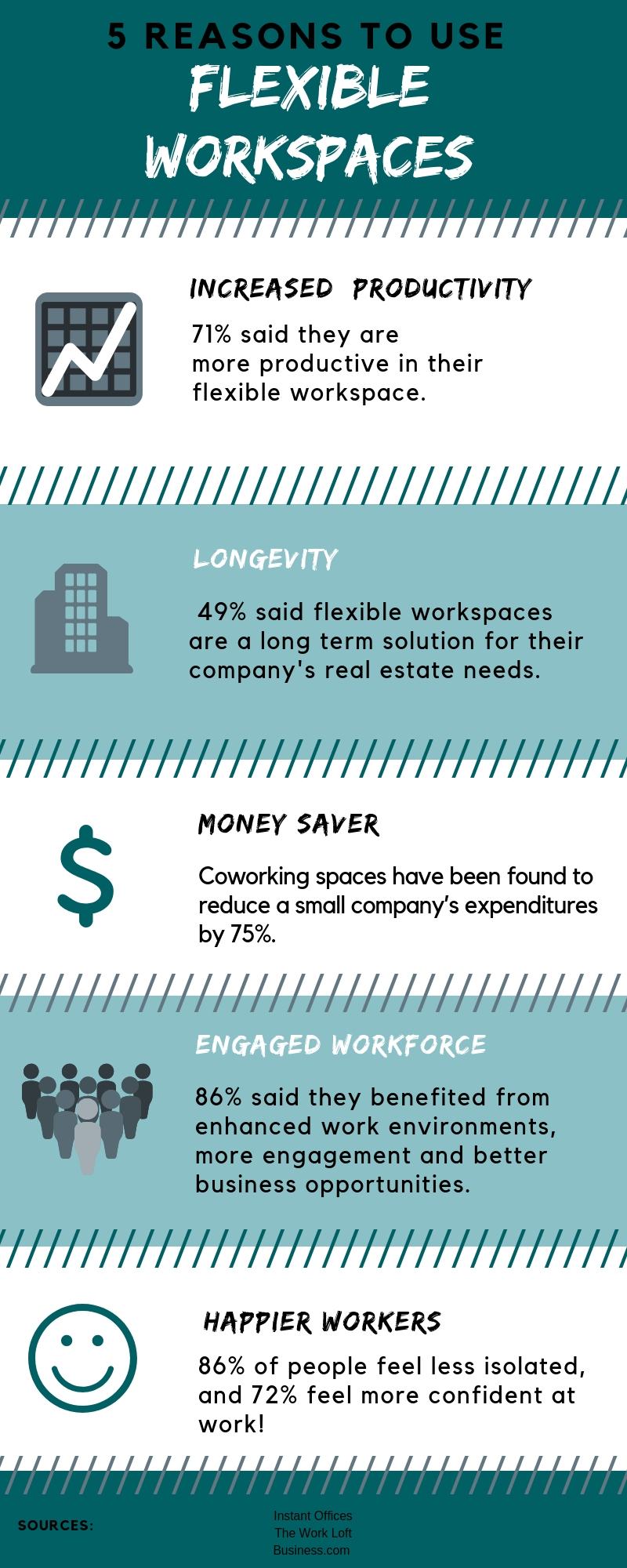 5 Reasons to use flexible workspace infographic brisbane